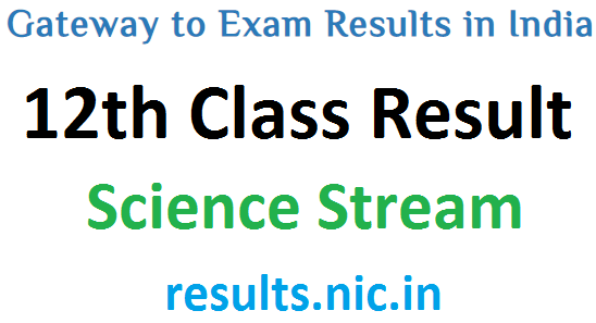 12th science result