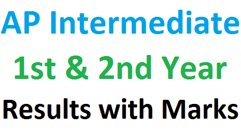 AP inter results with marks